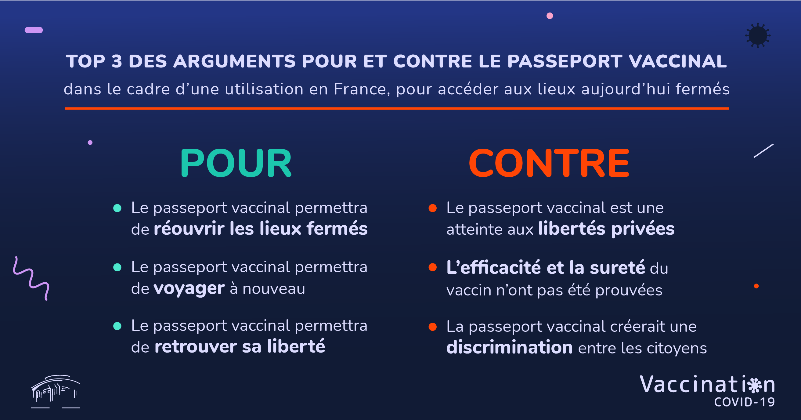 Top 3 des arguments pour et contre la vaccination (infographie)